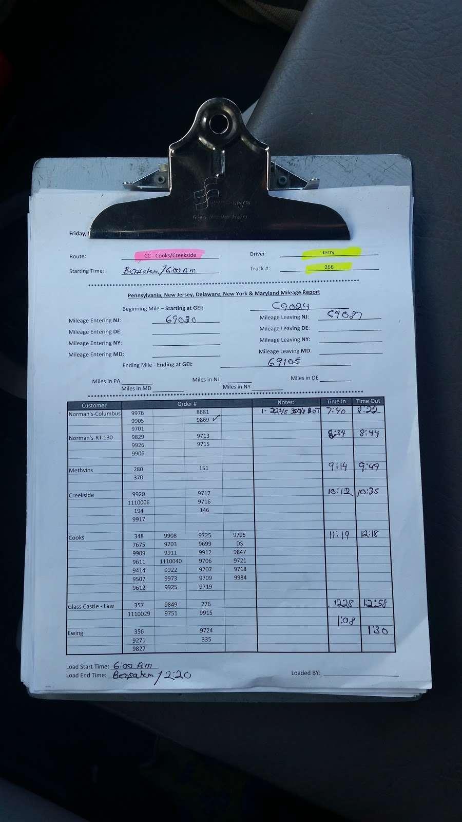 Mustang Stables - car repair  | Photo 5 of 5 | Address: 2260 New York Ave, Bensalem, PA 19020, USA | Phone: (215) 638-0777