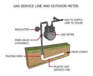 Texas Slab Leak Repair - plumber    Photo 1 of 1   Address: 1109 E Hebron Pkwy, Carrollton, TX 75010, USA   Phone: (214) 937-4431