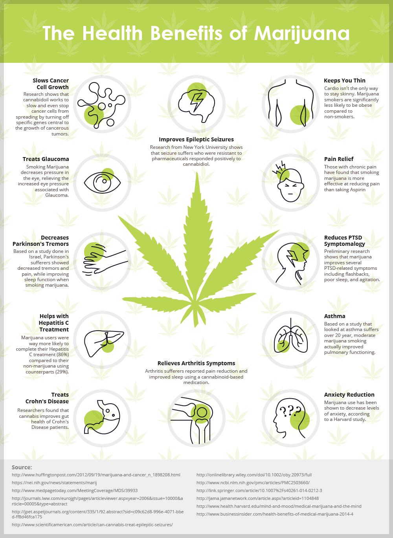 Dr. Edgar I. Martinez D.O. Medical Center / Medical Cannabis Eva - doctor  | Photo 5 of 9 | Address: 3512 E Florence Ave #102-103, Huntington Park, CA 90255, USA | Phone: (323) 582-1180