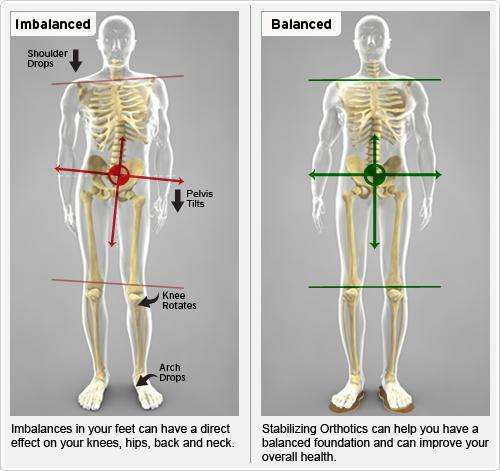 Harmonic Balance Chiropractic LLC - health  | Photo 7 of 10 | Address: 8 Wyntre Brooke Dr, York, PA 17403, USA | Phone: (717) 747-9355