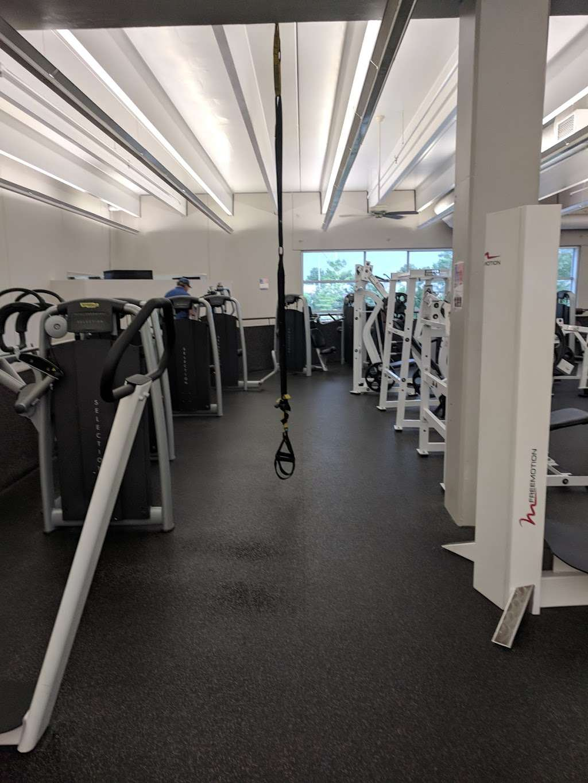 Prairie Life Fitness 13655 S Alden St Olathe Ks 66062 Usa