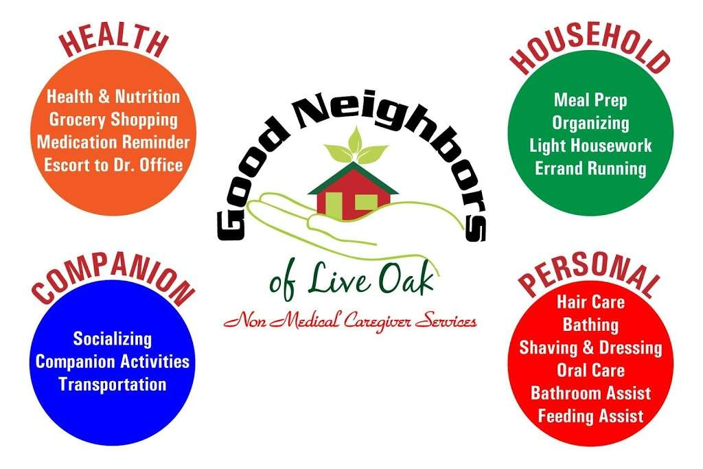 Good Neighbors of Live Oak - health  | Photo 1 of 5 | Address: 7714 Forest Flame, San Antonio, TX 78239, USA | Phone: (210) 663-2013