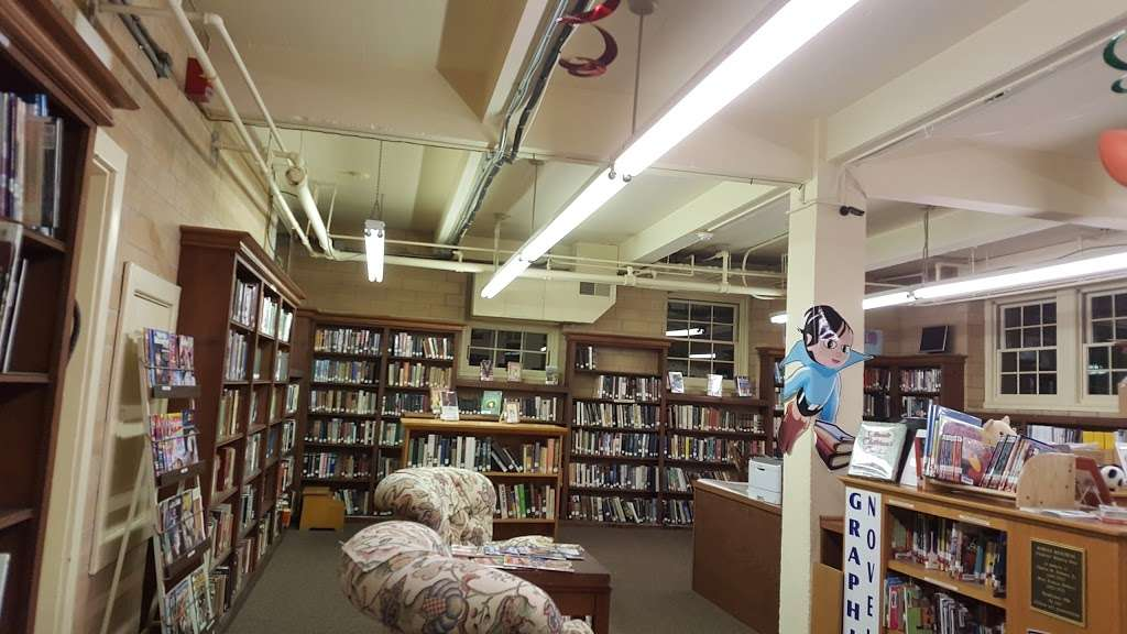 Wenonah Free Public Library - library    Photo 1 of 10   Address: 101 E Mantua Ave, Wenonah, NJ 08090, USA   Phone: (856) 468-6323
