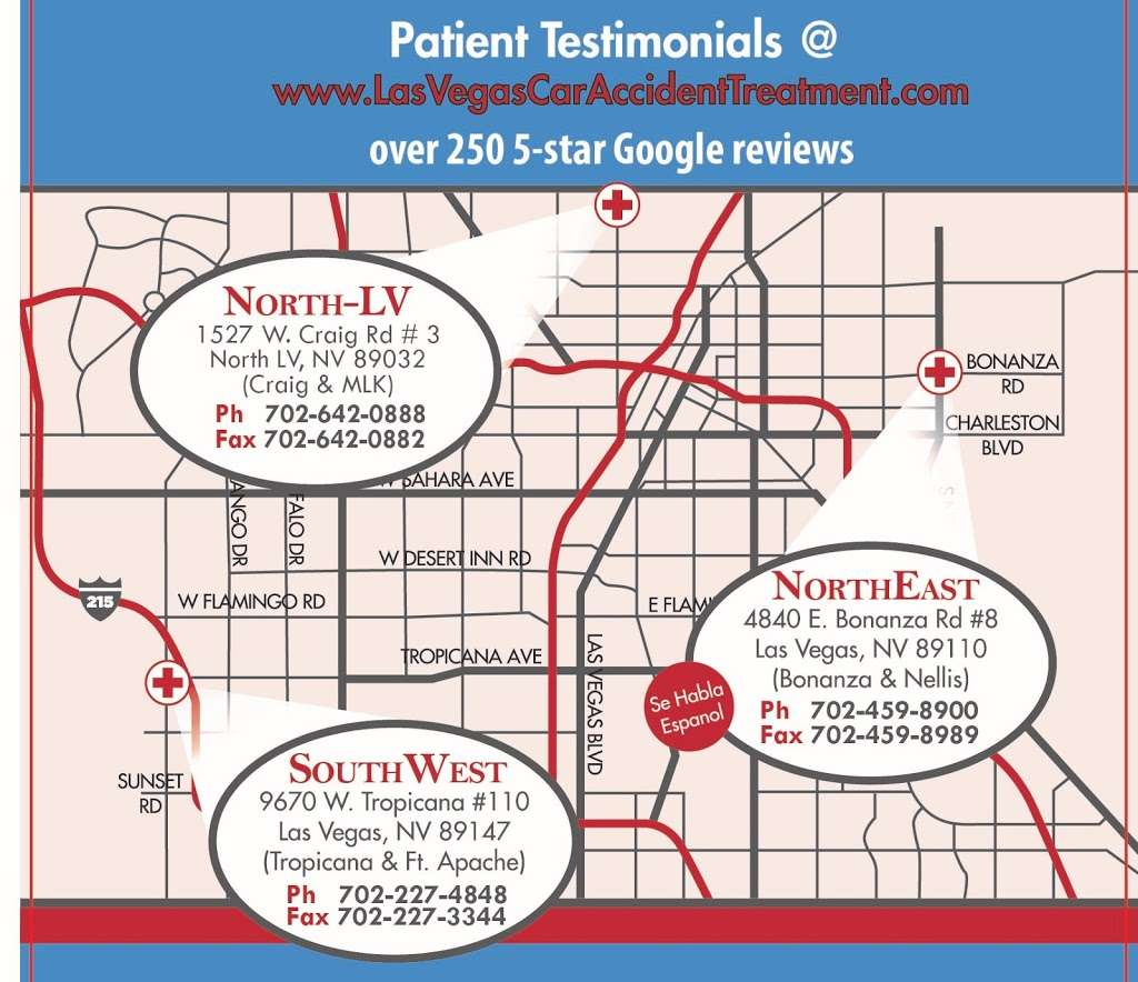 Southern Nevada Chiropractic Car Accident Treatment Centers - health    Photo 7 of 10   Address: 1527 W Craig Rd #3, North Las Vegas, NV 89032, USA   Phone: (702) 688-8540