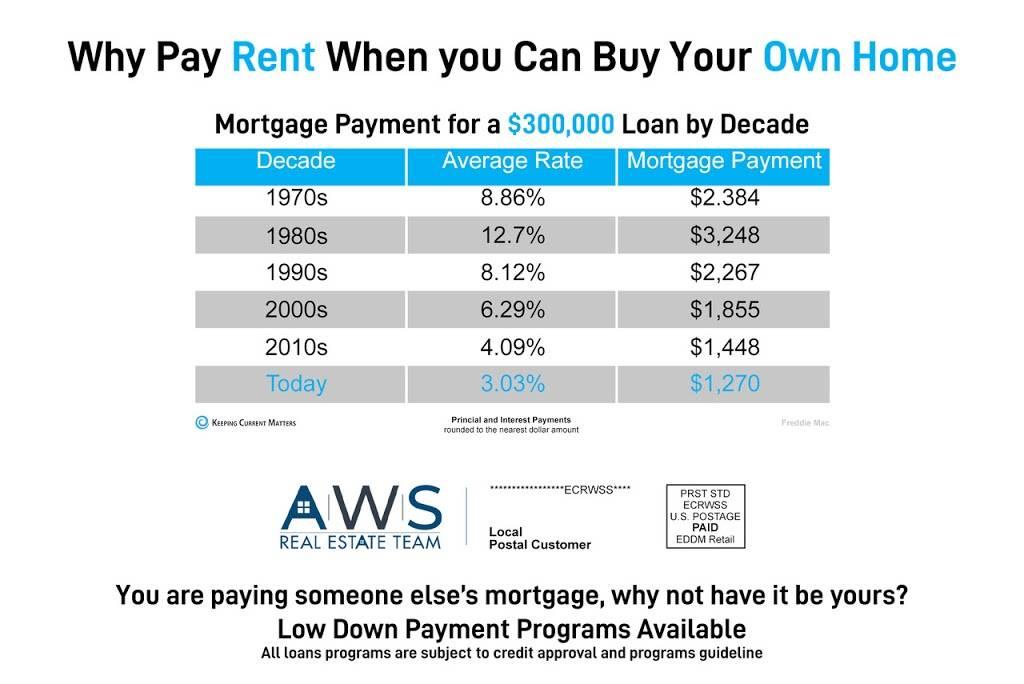 AWS Real Estate Team - real estate agency    Photo 3 of 3   Address: 15131 SW 114th St, Miami, FL 33196, USA   Phone: (305) 203-2753