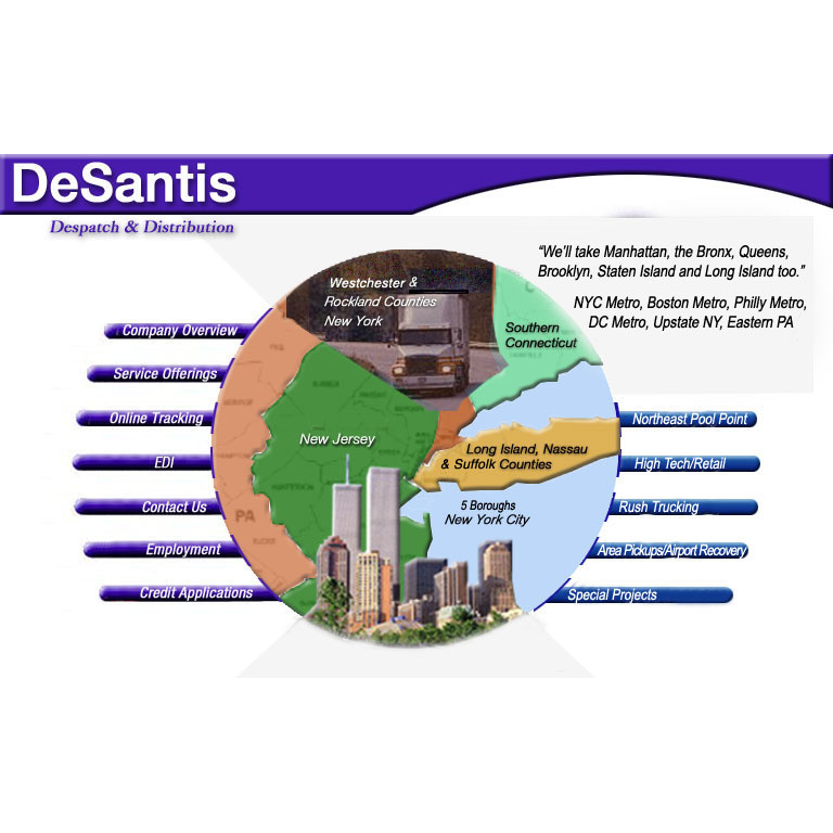 DeSantis Despatch & Distribution - moving company  | Photo 3 of 3 | Address: 590 Belleville Turnpike, Newark, NJ 07105, USA | Phone: (973) 491-5455