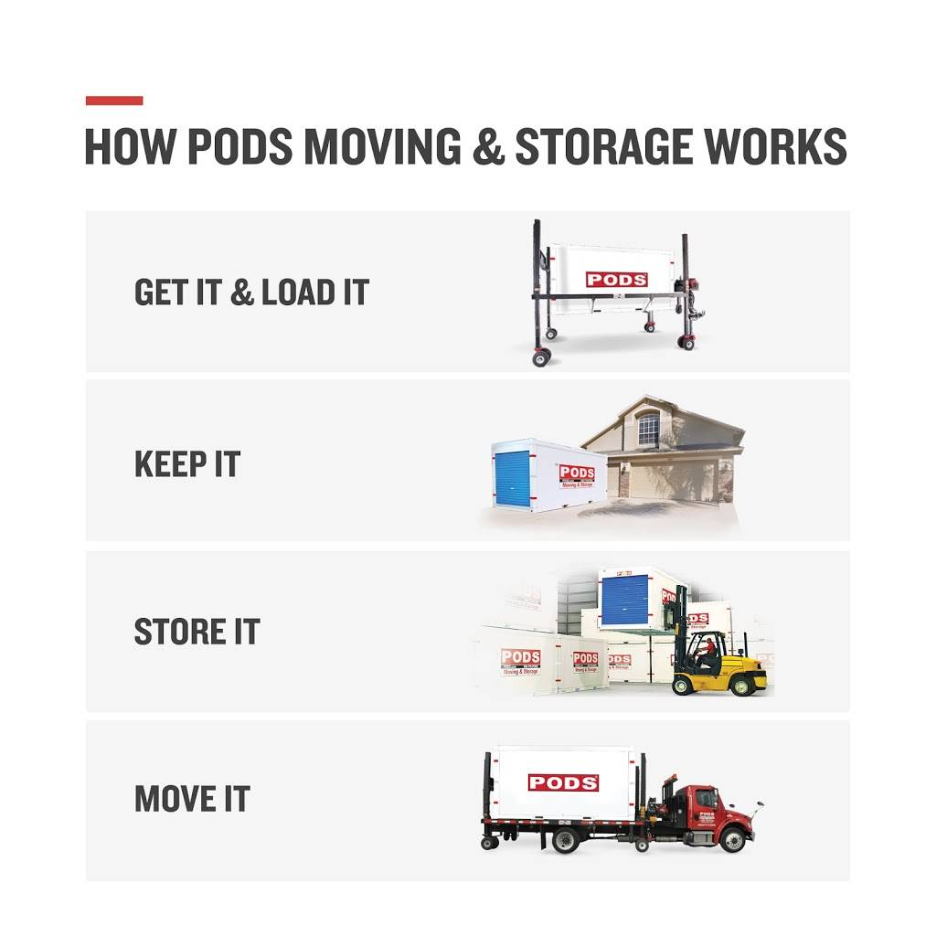 PODS Moving & Storage - moving company  | Photo 7 of 10 | Address: 8500 Clinton Rd, Cleveland, OH 44144, USA | Phone: (877) 770-7637