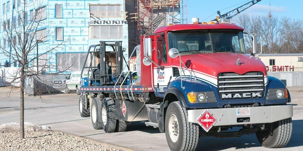 Abc Supply Co Inc 1262 Southwest Blvd Kansas City Ks 66103 Usa