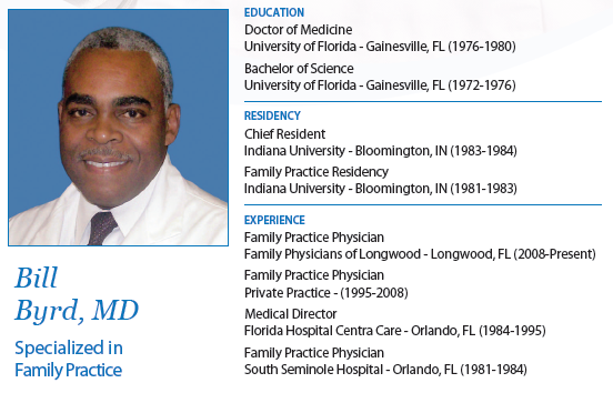 Family Physicians Group - hospital    Photo 2 of 5   Address: 500 E State Rd 434, Longwood, FL 32750, USA   Phone: (407) 834-4849